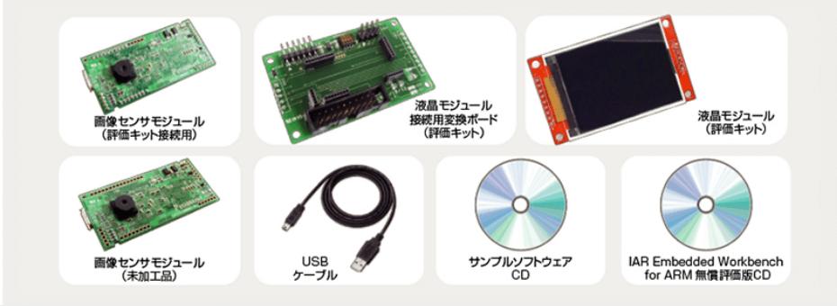画像センサモジュール ソフトウェアデザインキット